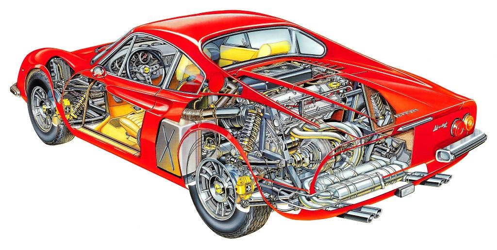 Ferrari-Dino-246GT-07