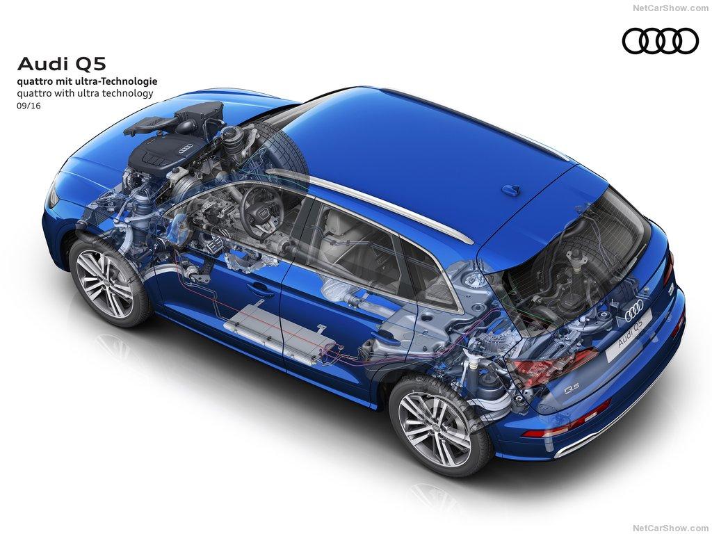 Audi-Q5-2017-1024-ae