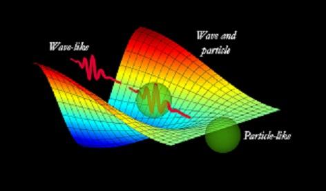 Resultado de imagen de La luz son ondas y partículas a la vez