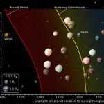 Clasificación de los exoplanetas. Imagen C. Harman