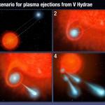 Dibujo de cómo sería el proceso de eyección de las bolas de plasma. Imagen Nasa, ESA, A. Feild