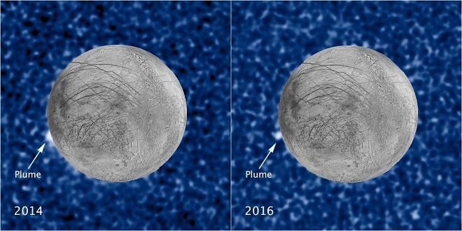 Comparación de los chorros en Europa. Foto Hubble/Nasa/ESA