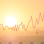 Hay días más calientes con más frecuencia. NOAA