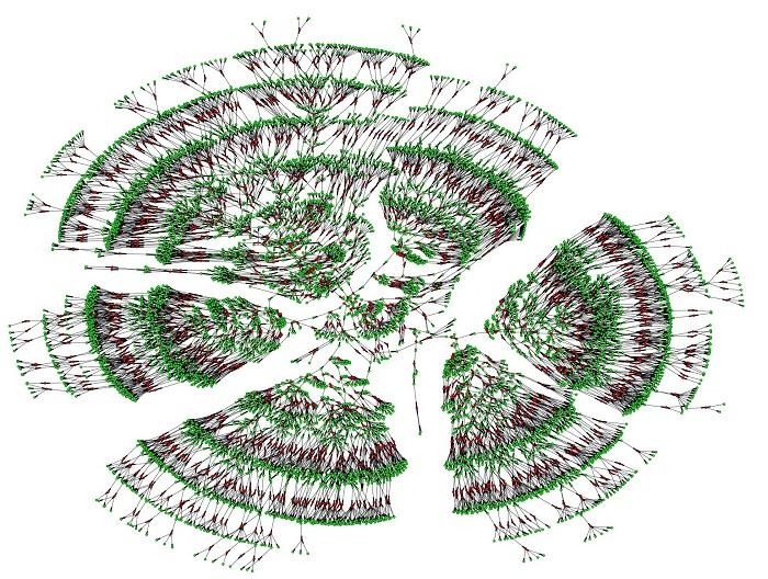 genealogia arbol