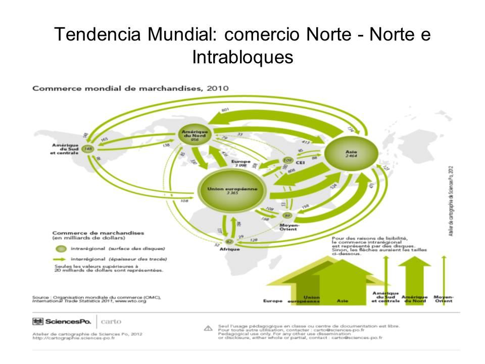 El creciente y sólido comercio mundial se da entre países industrializados y nuevos emergentes, es un comercio de bienes manufacturados con alto valor agregado. Ahí no está Colombia.
