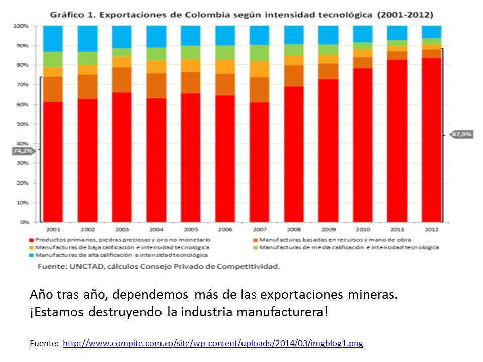 sofisticacion de exportaciones colombianas1