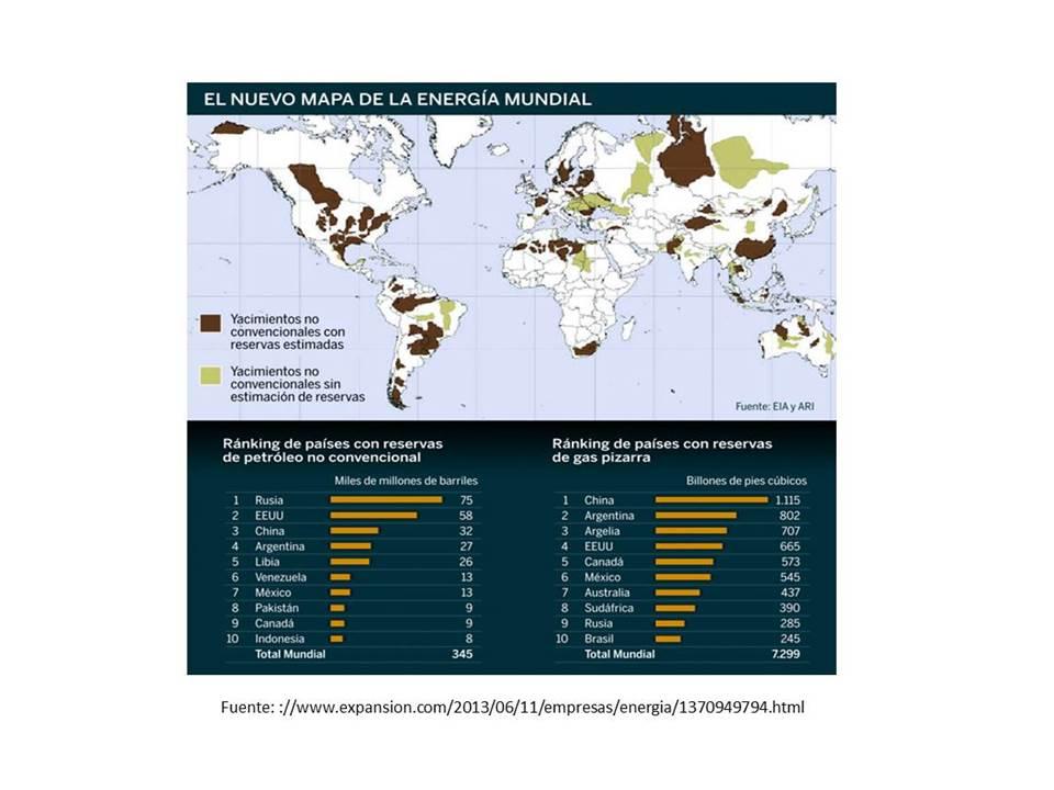 mapa del fracking