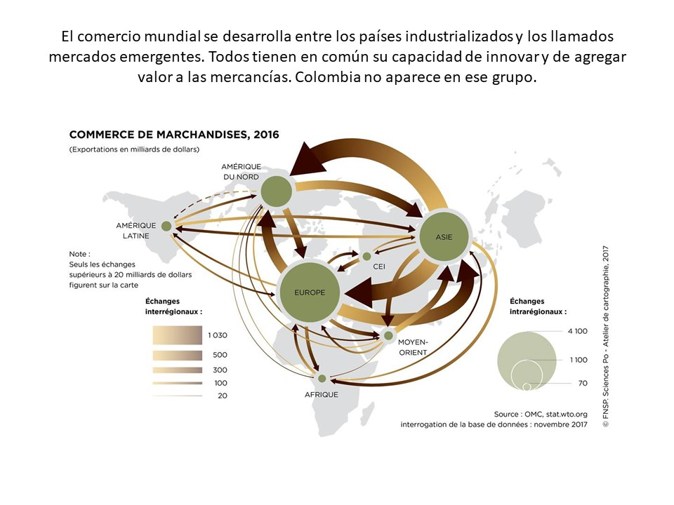 comercio mundial 2016