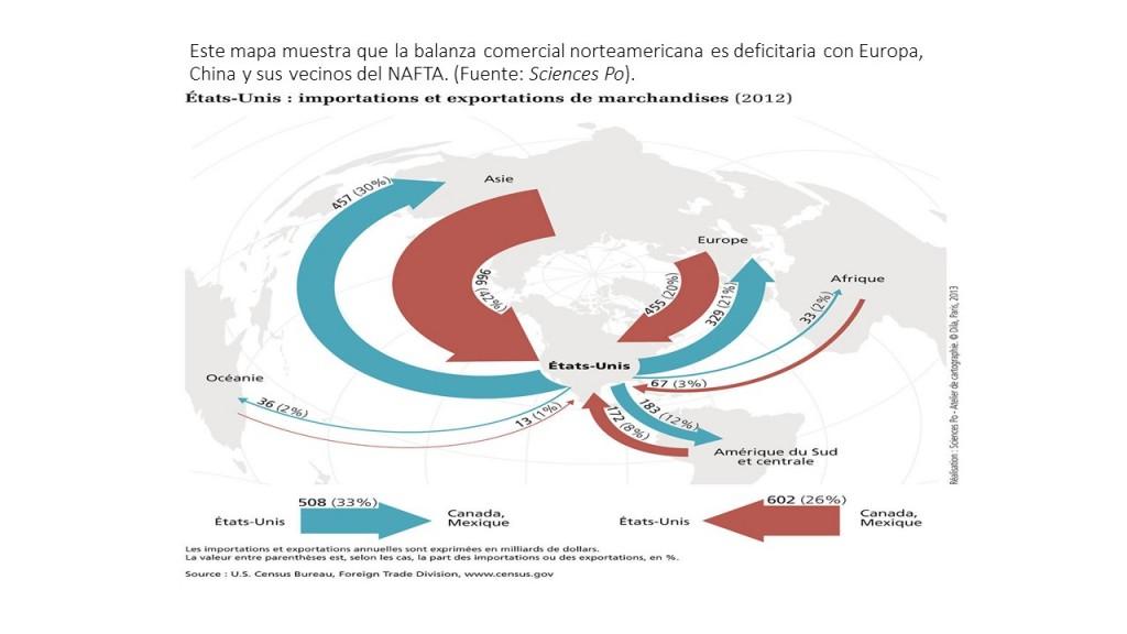 balanza comercial de Estados Unidos