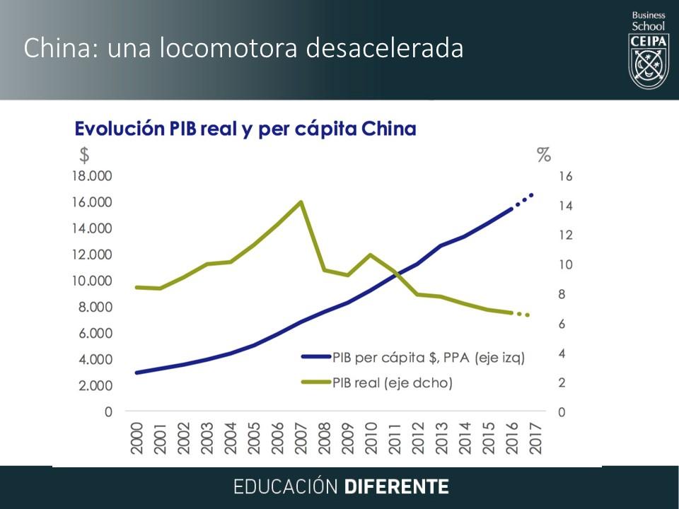 desaceleracion economica de china