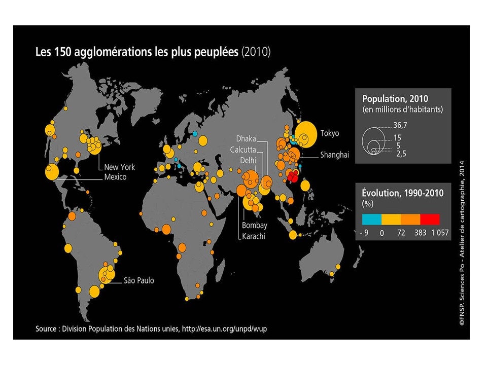 aglomeraciones poblacionales del planeta
