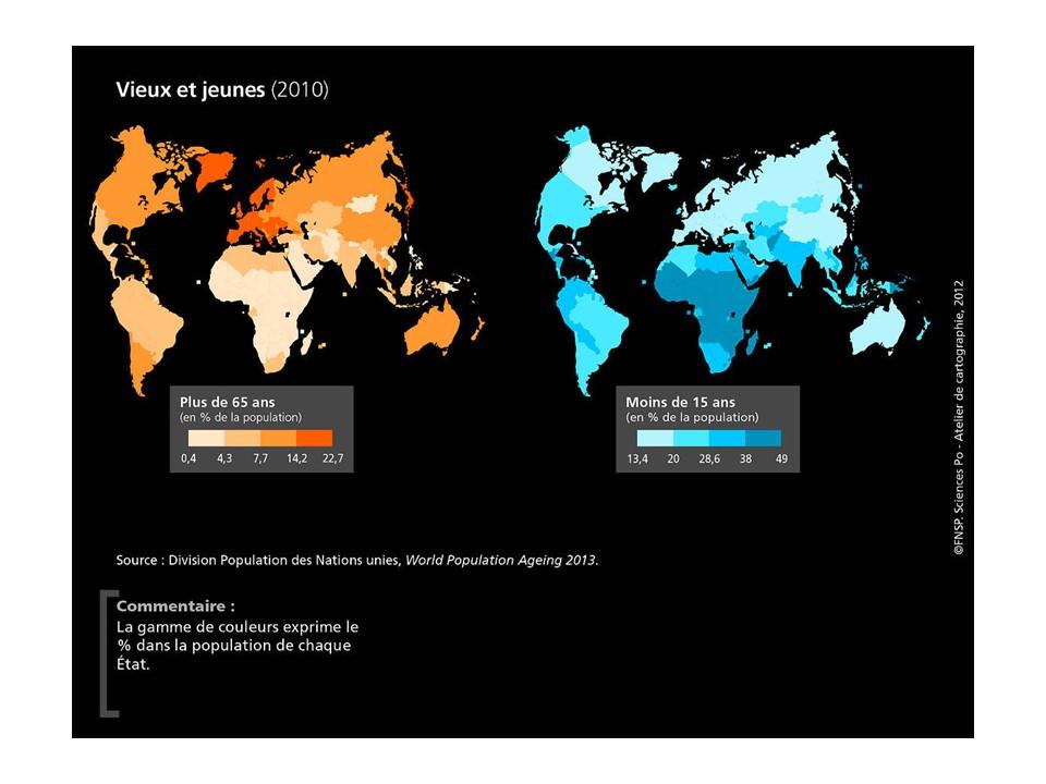 distribucion de jovenes y ancianos por regiones