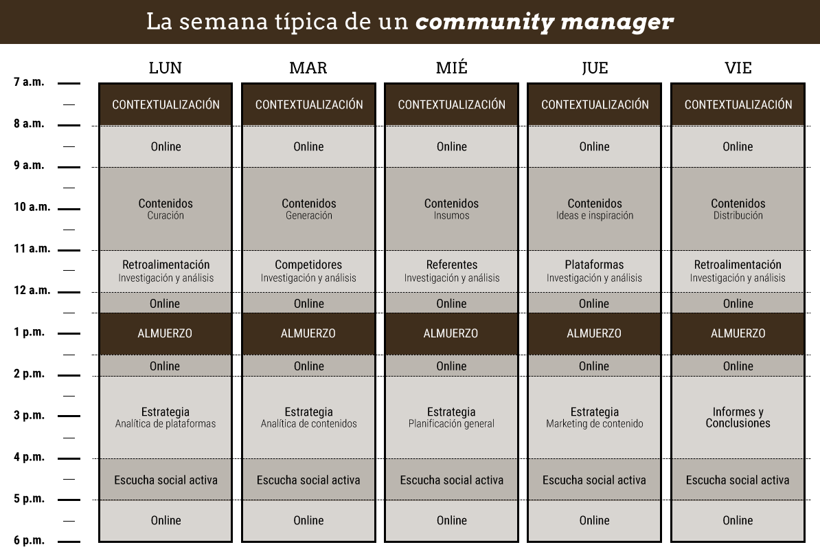 agenda-semanal-del-community-manager