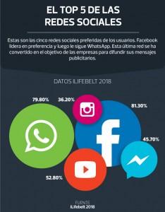 graficas_redes_sociales01