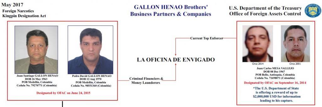 """El informe de la Ofac relaciona a los empresarios con alias """"Tom"""", cabecilla de """"la Oficina"""". Foto de cortesía."""