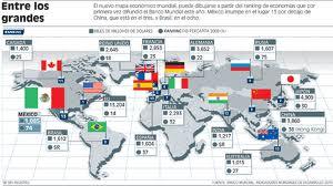 mercados emergentes 2