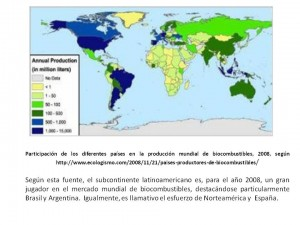 productores de biocombustibles