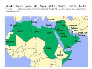 Libia y Nigeria en el Norte de Africa