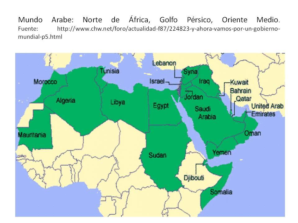 La Dispersión De Cercano Oriente Al Mundo Ii 1: Crisis En Medio Oriente Y Norte De Africa: Inflación Y