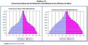 grafico2_9