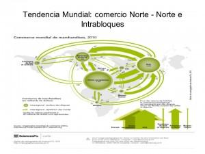 Tendencias del Entorno Internacional de los Negocios2