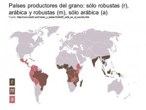 productores del grano