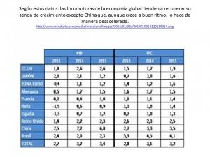 crecimiento mundial 2014