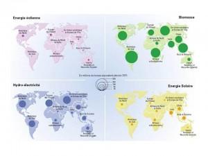 fuentese alternativas de energia